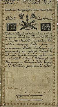 Польский злотый – история и особенности денежной единицы