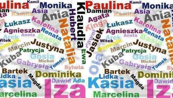 Польские имена. Популярные, происхождение, тенденции